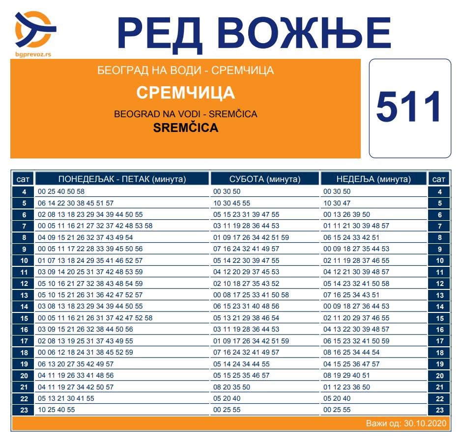 511 linija GSP smer vožnje za Sremčicu