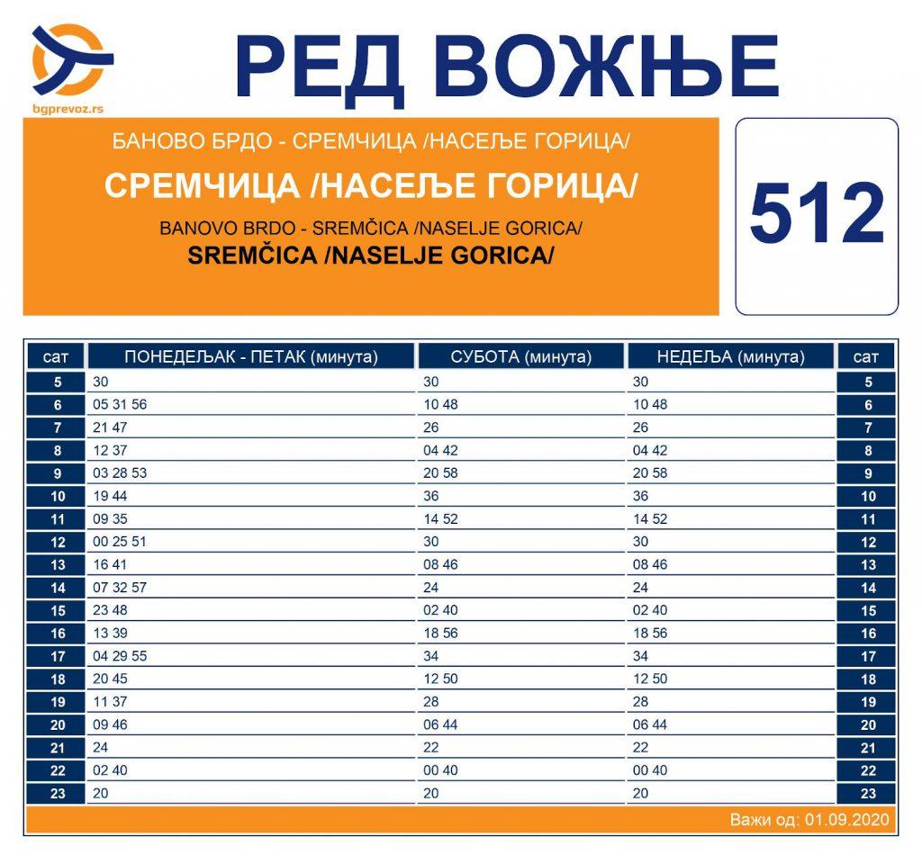 512 linija GSP smer vožnje za Sremčicu